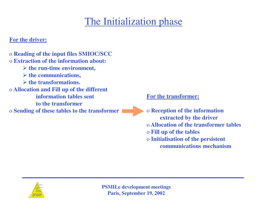 The Initialization phase