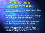 home purchase decision process