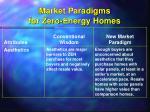market paradigms for zero energy homes51
