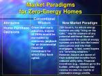 market paradigms for zero energy homes52