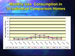 monthly gas consumption in 10 individual comparison homes