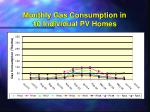 monthly gas consumption in 10 individual pv homes