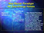 new market paradigm for zero energy homes