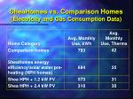 sheahomes vs comparison homes electricity and gas consumption data