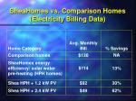 sheahomes vs comparison homes electricity billing data