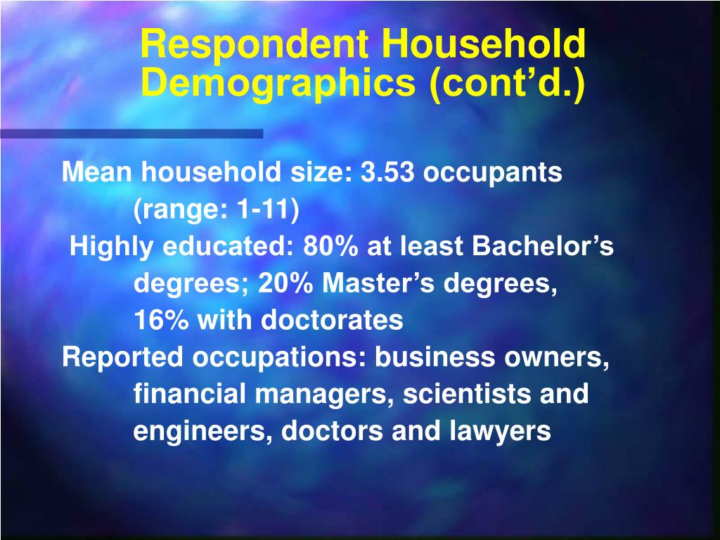 Respondent Household Demographics (cont'd.)