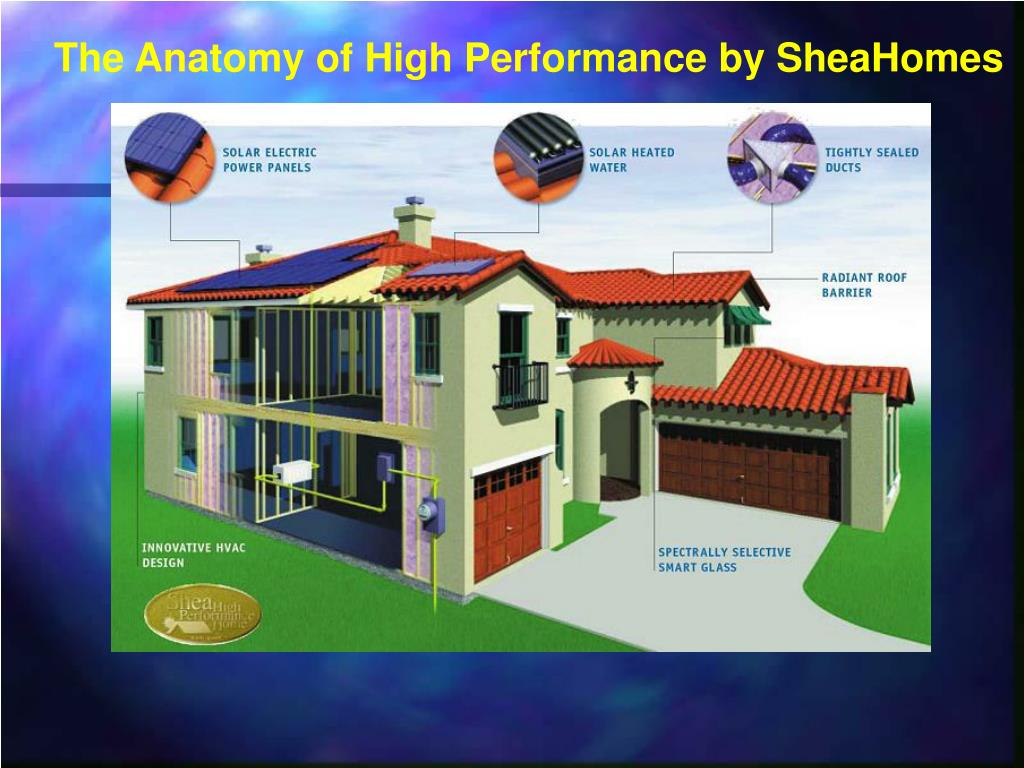 The Anatomy of High Performance by SheaHomes