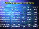 zeh developments in california