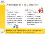 differences in the characters