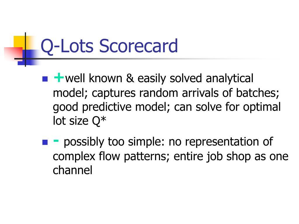 Q-Lots Scorecard