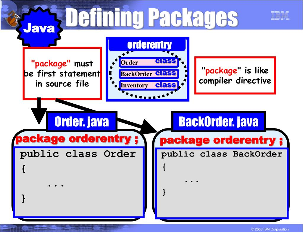 Defining Packages