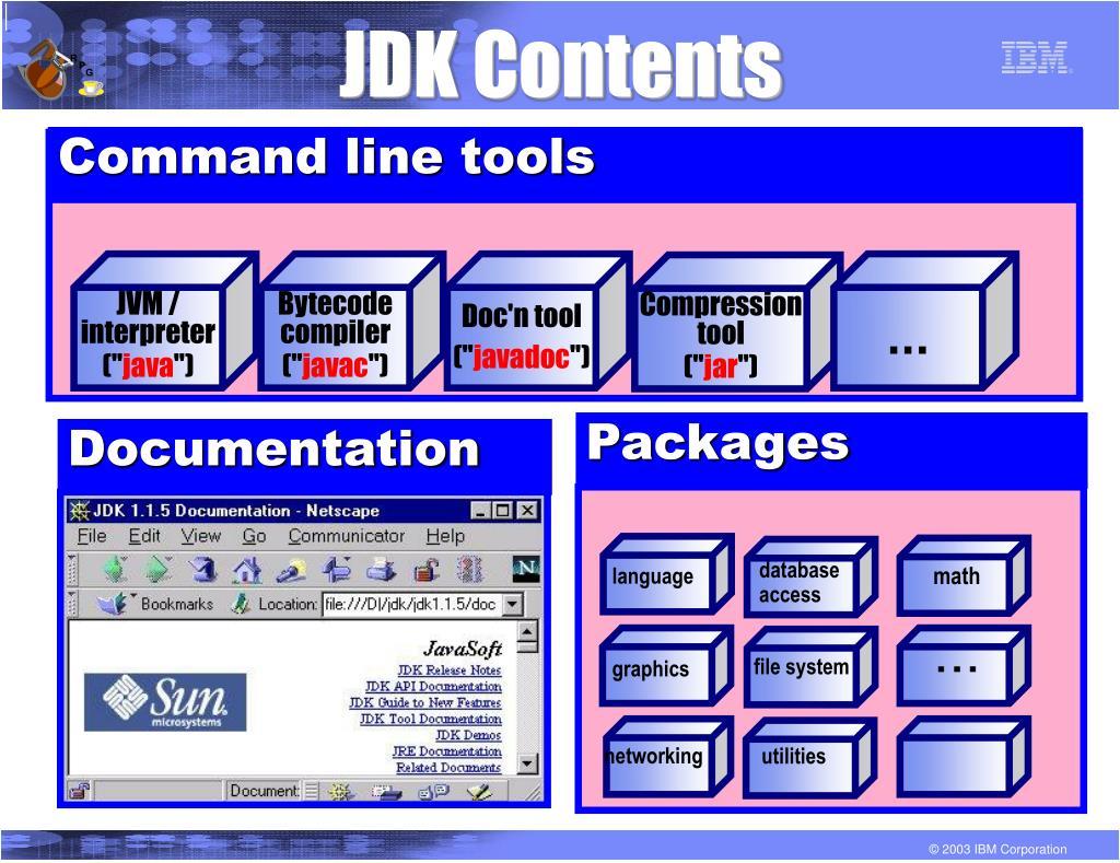JDK Contents