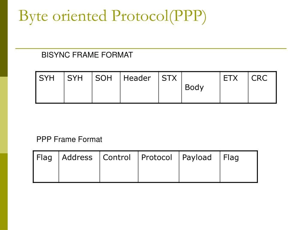 Byte oriented Protocol(PPP)