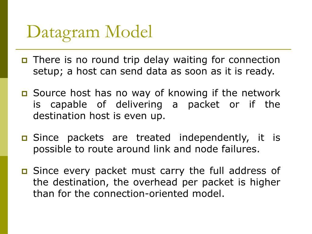 Datagram Model
