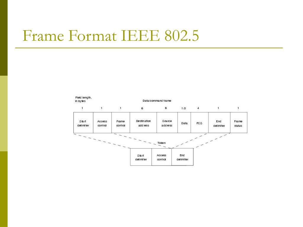 Frame Format IEEE 802.5