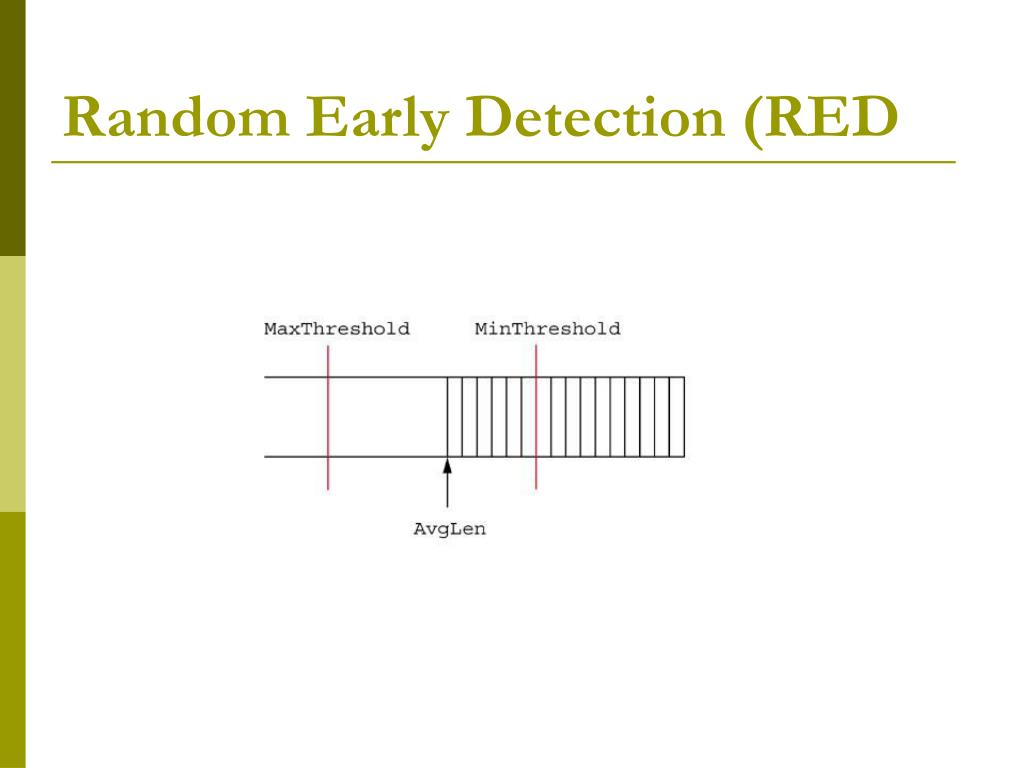 Random Early Detection (RED