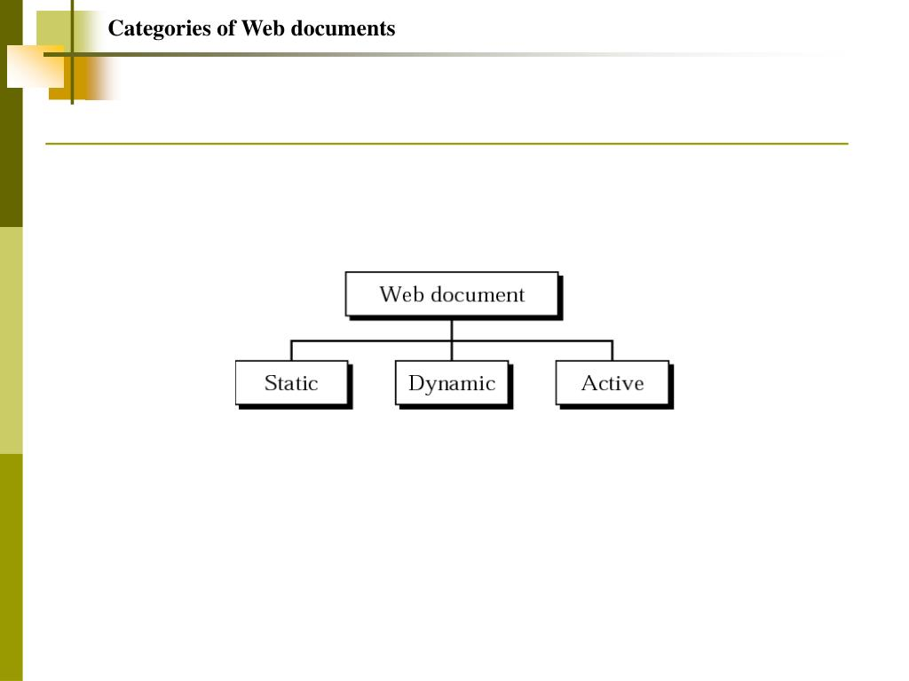 Categories of Web documents
