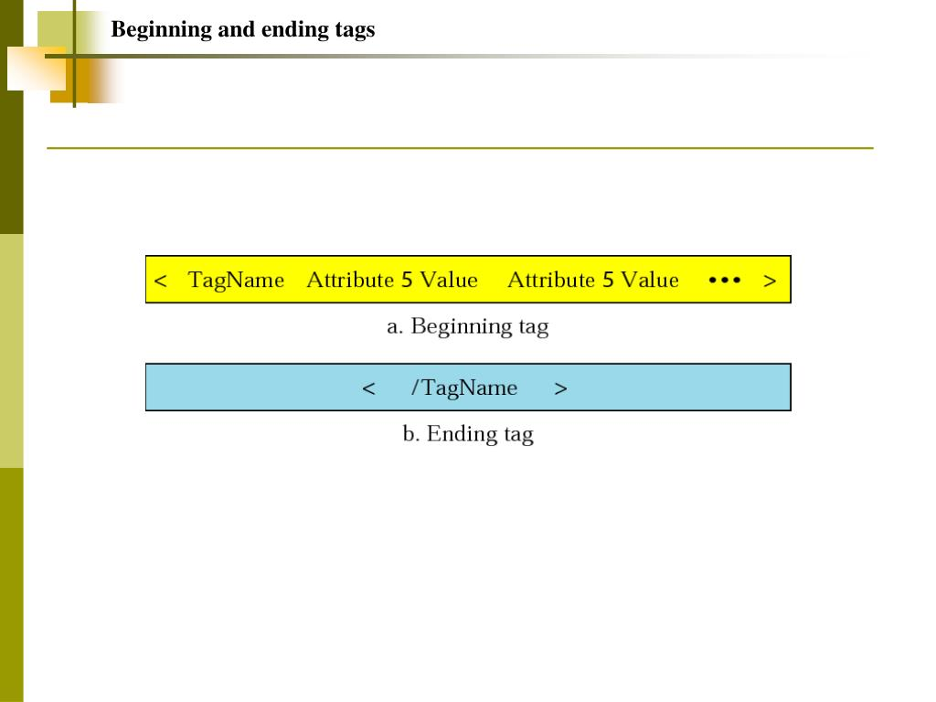 Beginning and ending tags