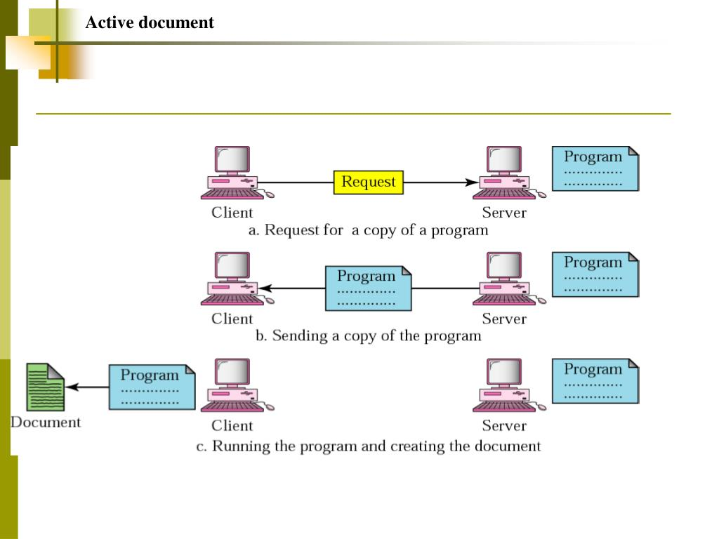 Active document