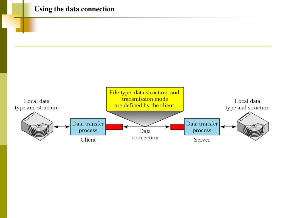 Using the data connection