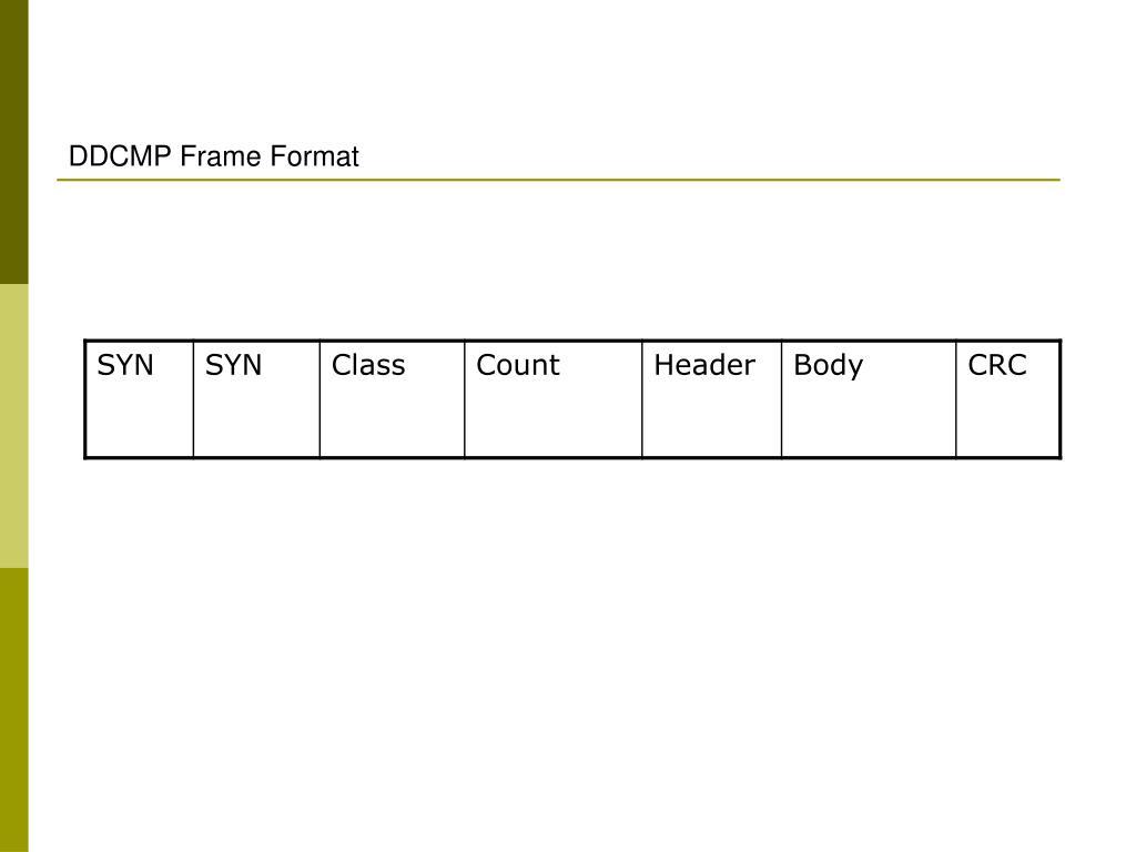 DDCMP Frame Format