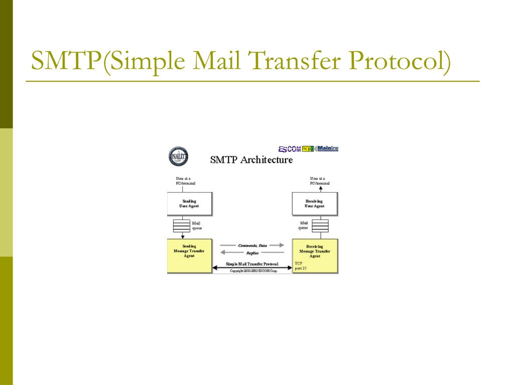 SMTP(Simple Mail Transfer Protocol)