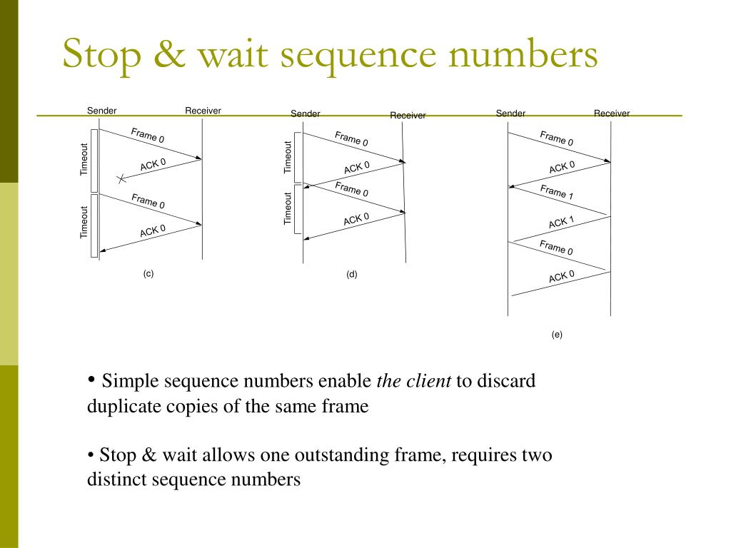 Stop & wait sequence numbers