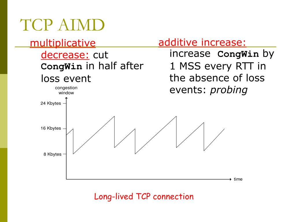 multiplicative decrease: