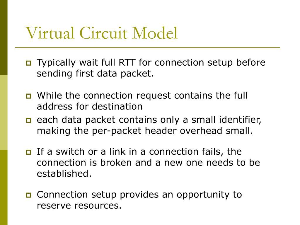 Virtual Circuit Model