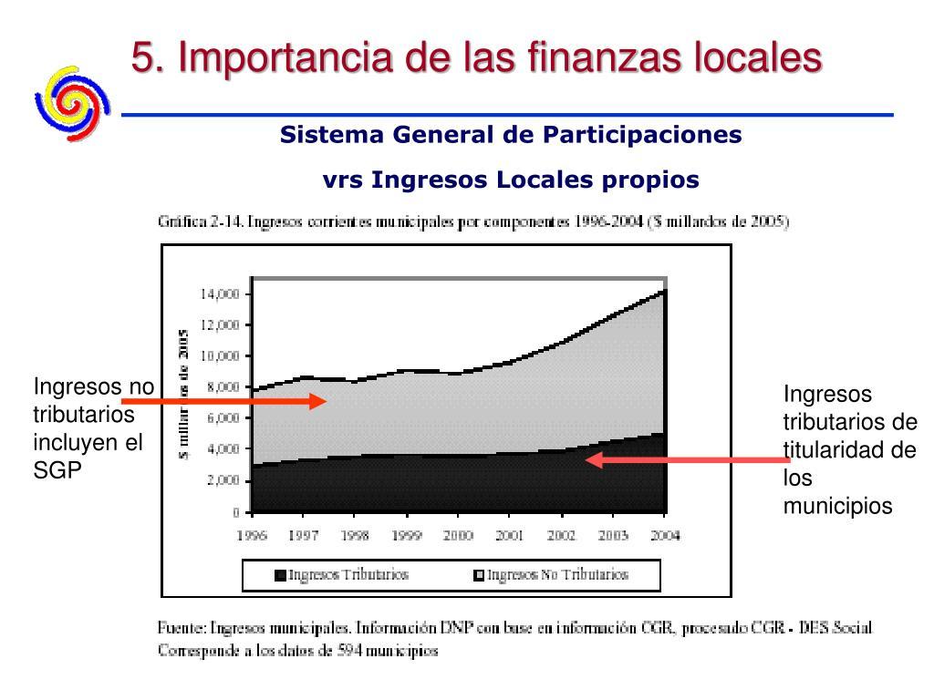 5. Importancia de las finanzas locales