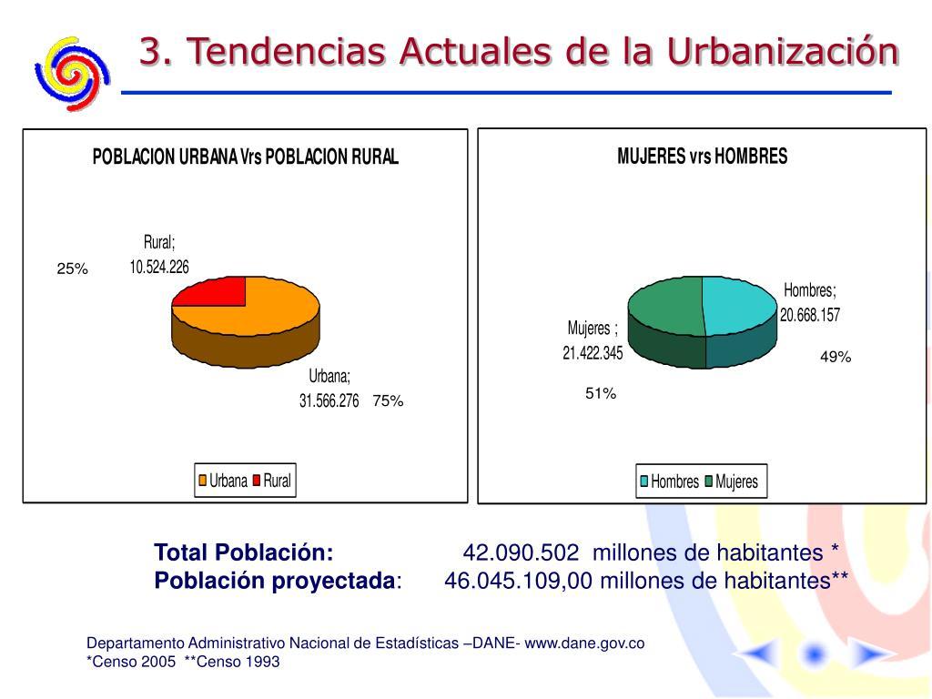 3. Tendencias Actuales de la Urbanización