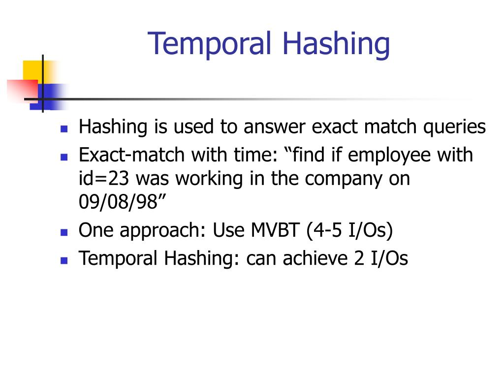 Temporal Hashing