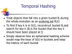 temporal hashing32