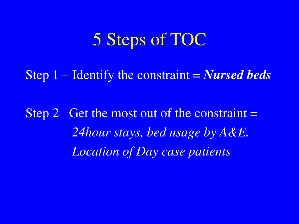theory of constraints 5 steps pdf