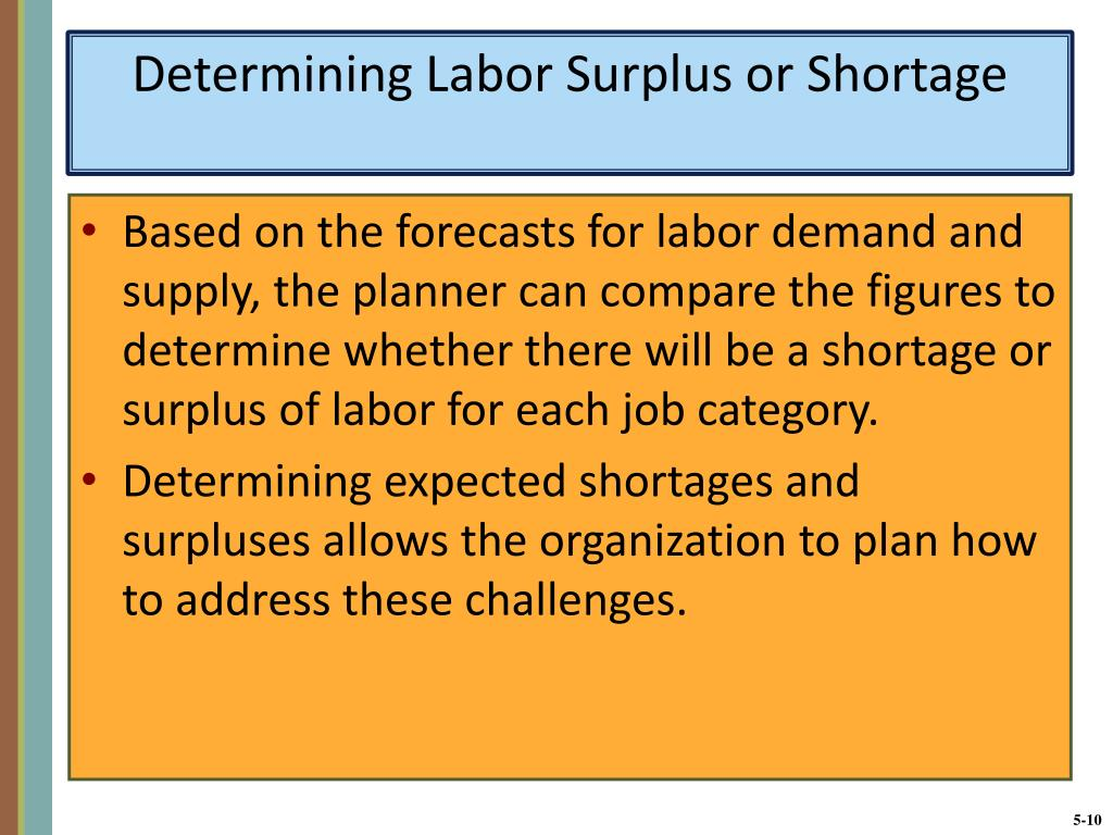 Determining Labor Surplus or Shortage