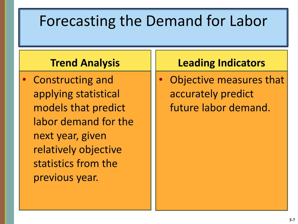 Forecasting the Demand for Labor