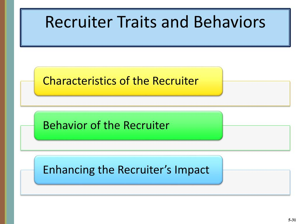 Recruiter Traits and Behaviors