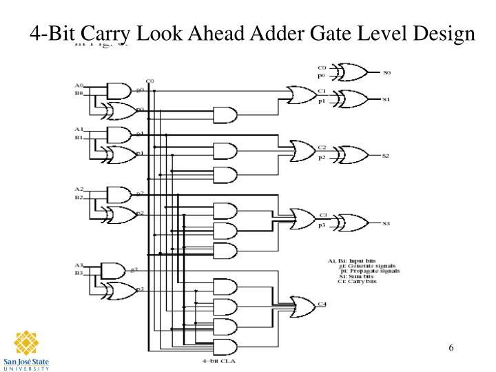 ppt - 4-bit carry look ahead adder powerpoint presentation ... logic diagram of 4 bit full adder logic diagram of 1 bit alu