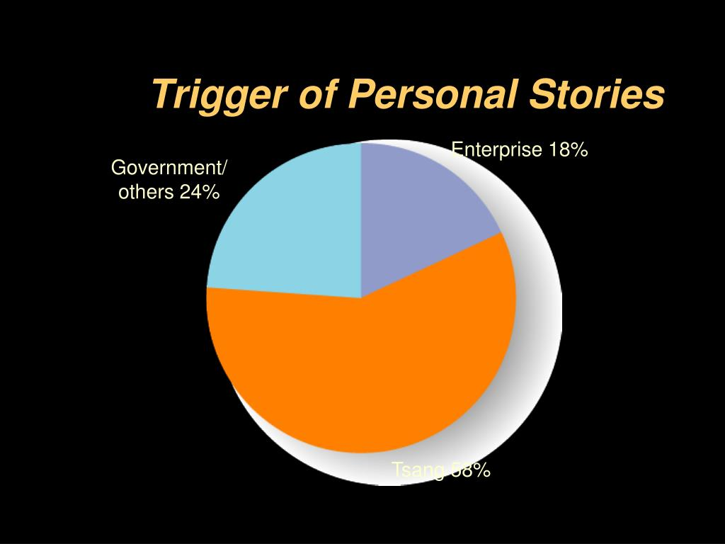 Trigger of Personal Stories