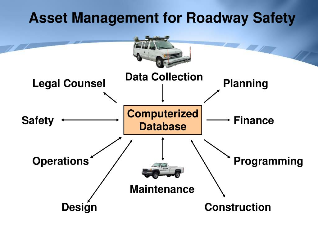 Asset Management for Roadway Safety