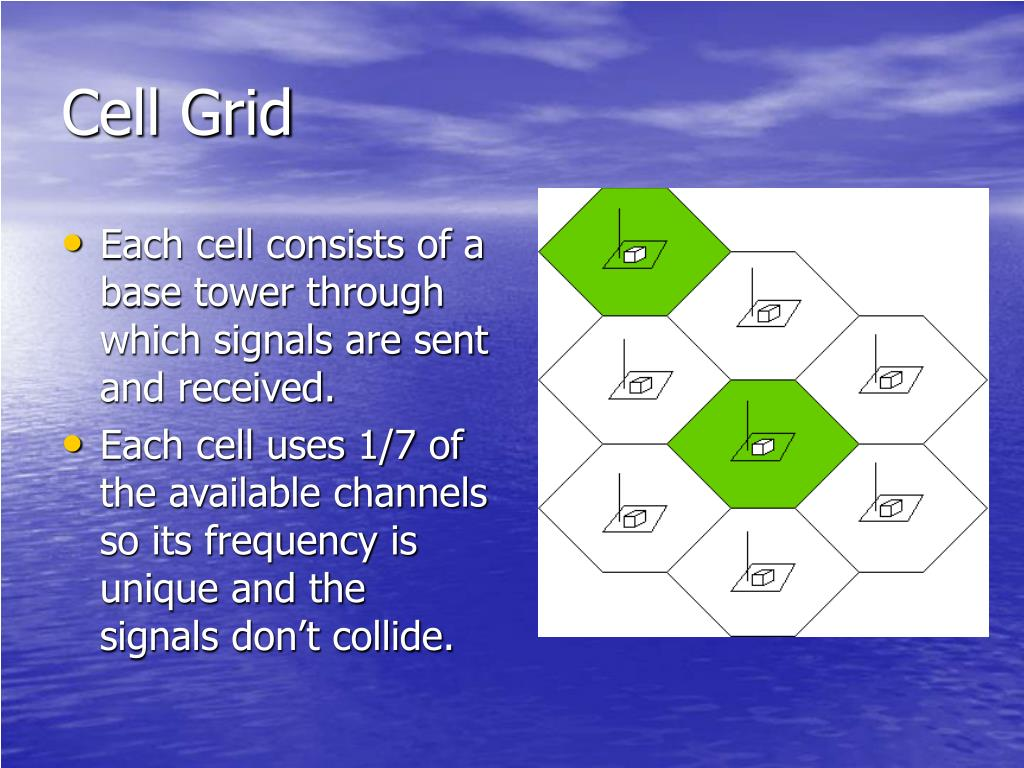 Cell Grid