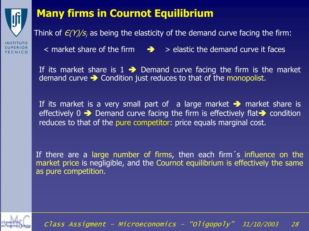 Many firms in Cournot Equilibrium