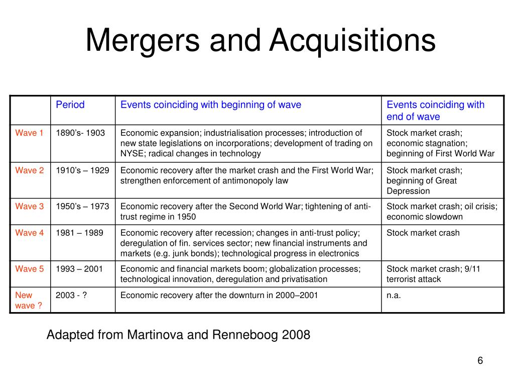 takeover mergers acquisitions Making acquisitions, merging or being acquired fending off hostile takeovers  minimizing risk m&a financial strategy joint ventures private equity-based.