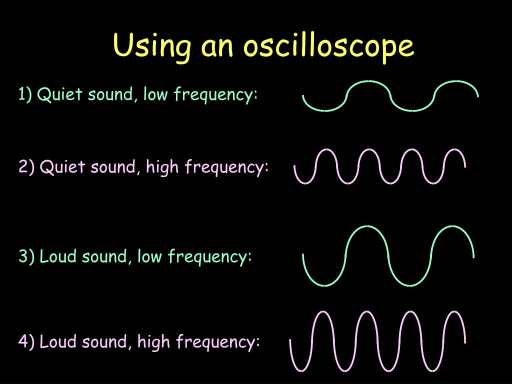 Using an oscilloscope
