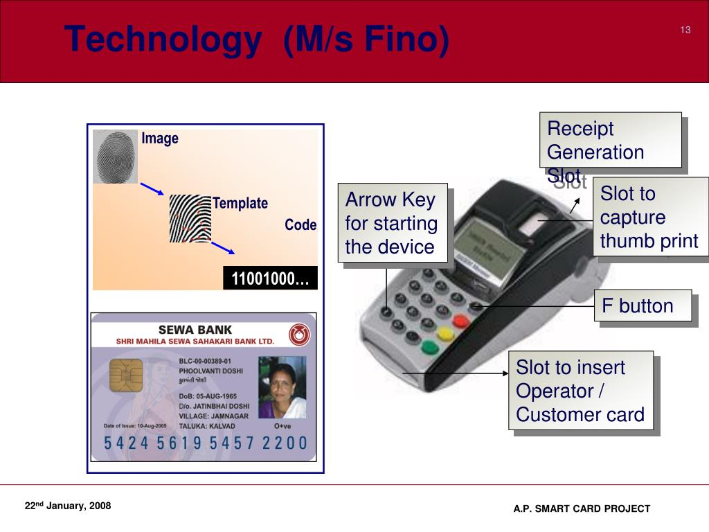 Technology  (M/s Fino)