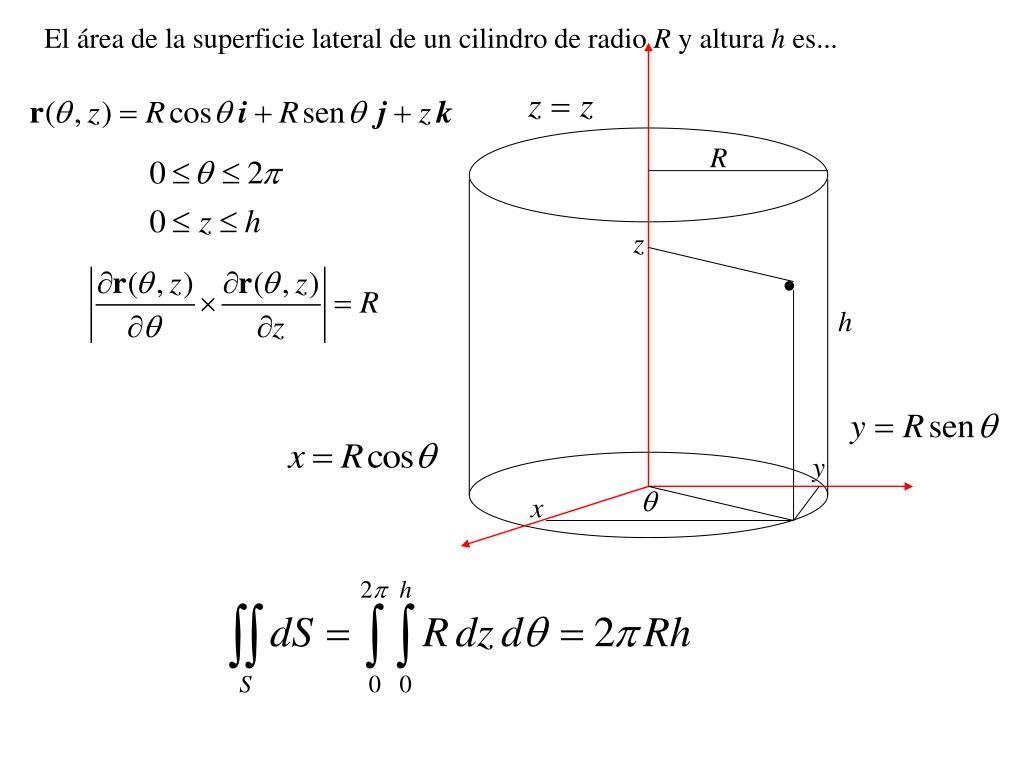 El área de la superficie lateral de un cilindro de radio