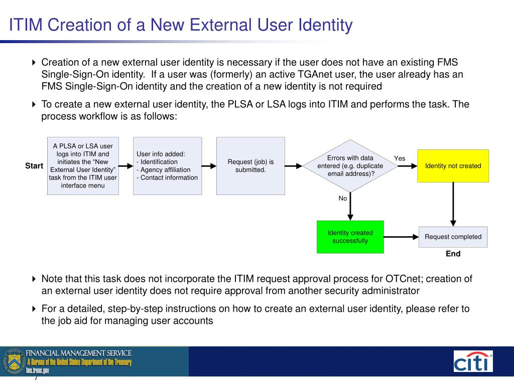 ITIM Creation of a New External User Identity