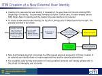 itim creation of a new external user identity