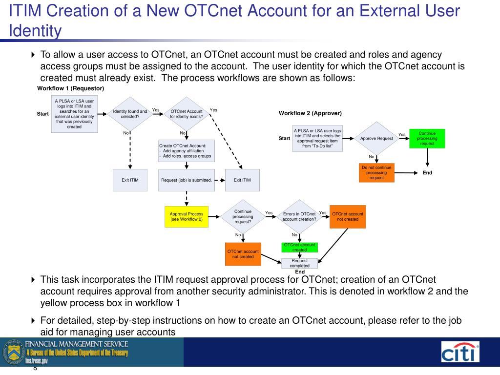 ITIM Creation of a New OTCnet Account for an External User Identity