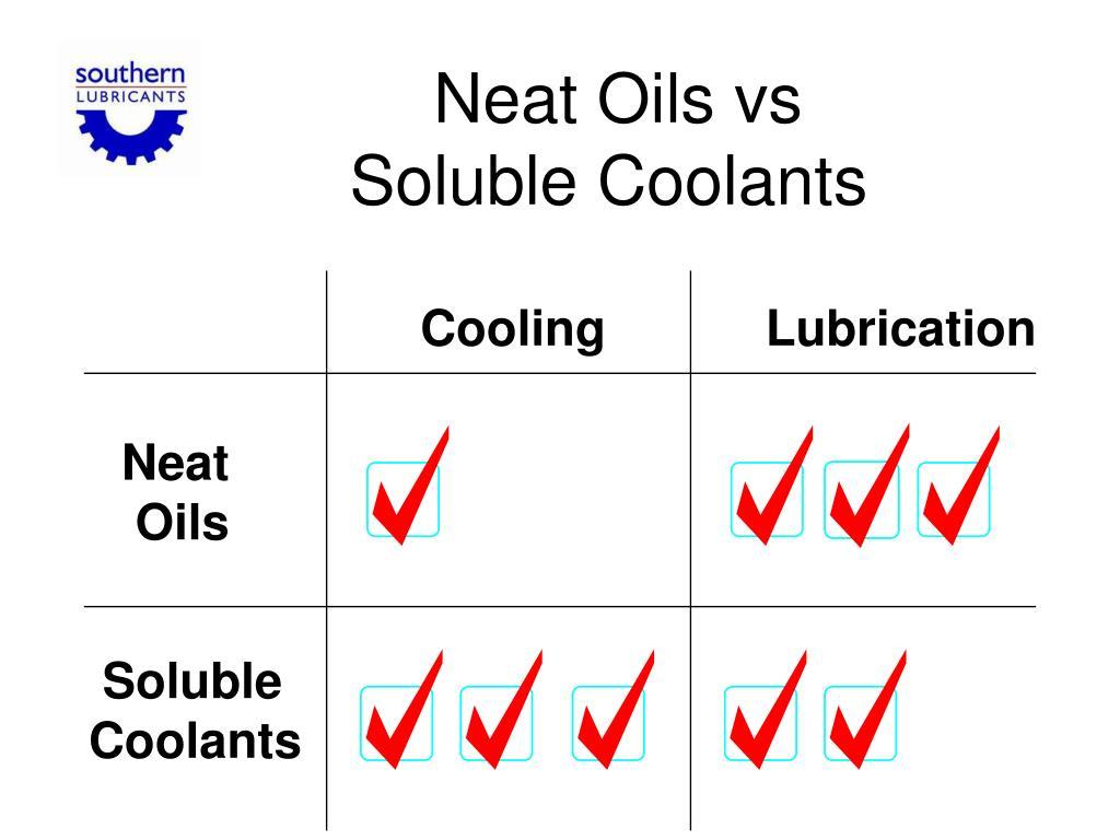 Neat Oils vs